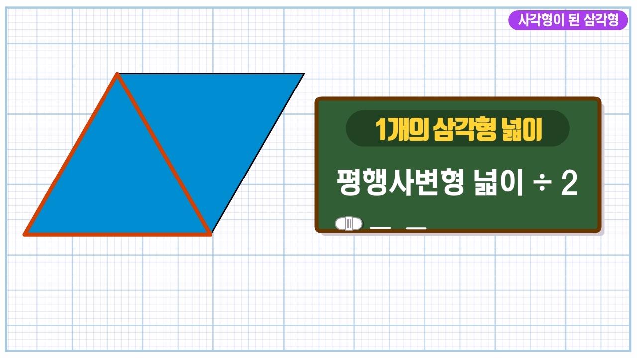 사각형이 된 삼각형